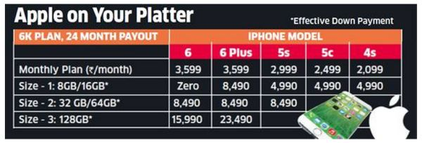 Vodafone India iPhone Installment Deals