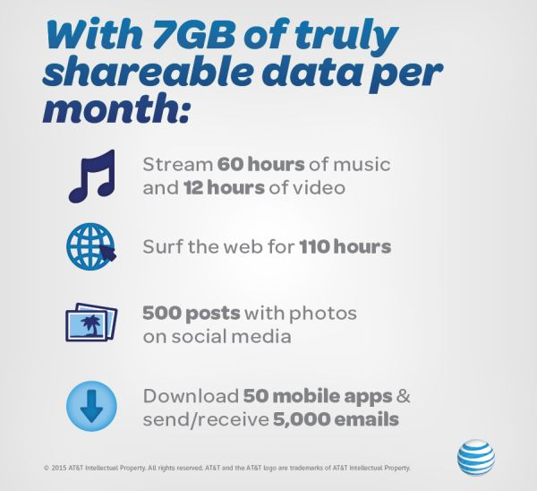 AT&T Presents New iPhone Mobile Share 7GB Value Offer in February