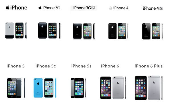 All iPhone Models GSM CDMA 6s 6 5s 4 5