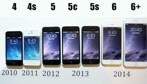 Different iPhone Models 3G 4G LTE
