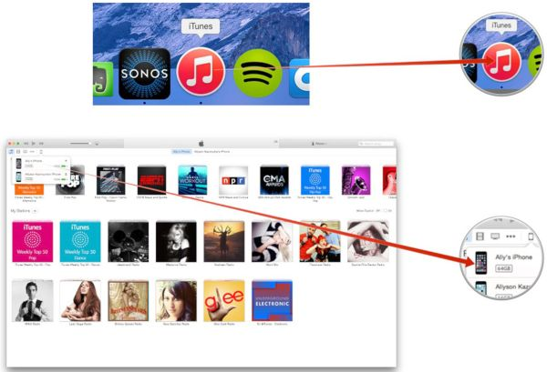 Sync iPhone Music to iTunes without Deleting Files