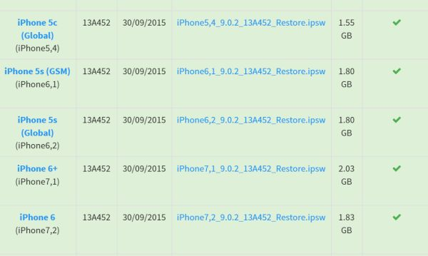 iOS 9.0.2 Apple Signing Status for Downgrade